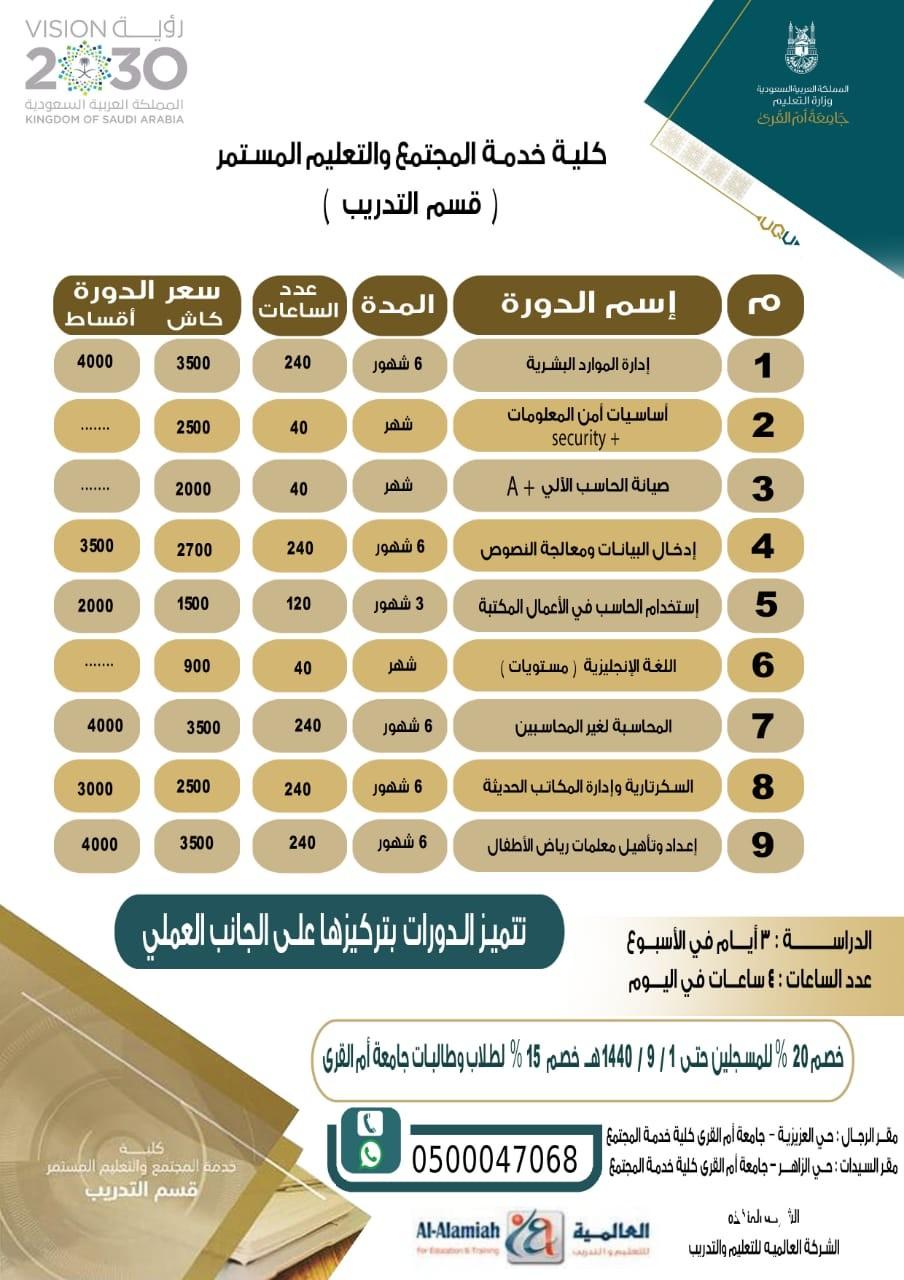 دورات لغة انجليزية وحاسب آلي وموارد بشرية بجامعة ام القرى - كلية خدمة المجتمع