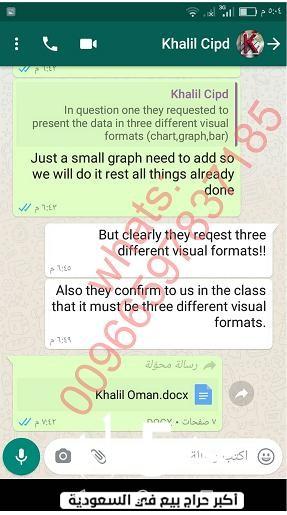 حل واجبات cipd للتواصل واتس 00966597837185 كتابة ابحاث كورسات الموارد البشرية حلول اسايمنتات cipd assignments courses level 3 5 المستوى الثالث الخامس