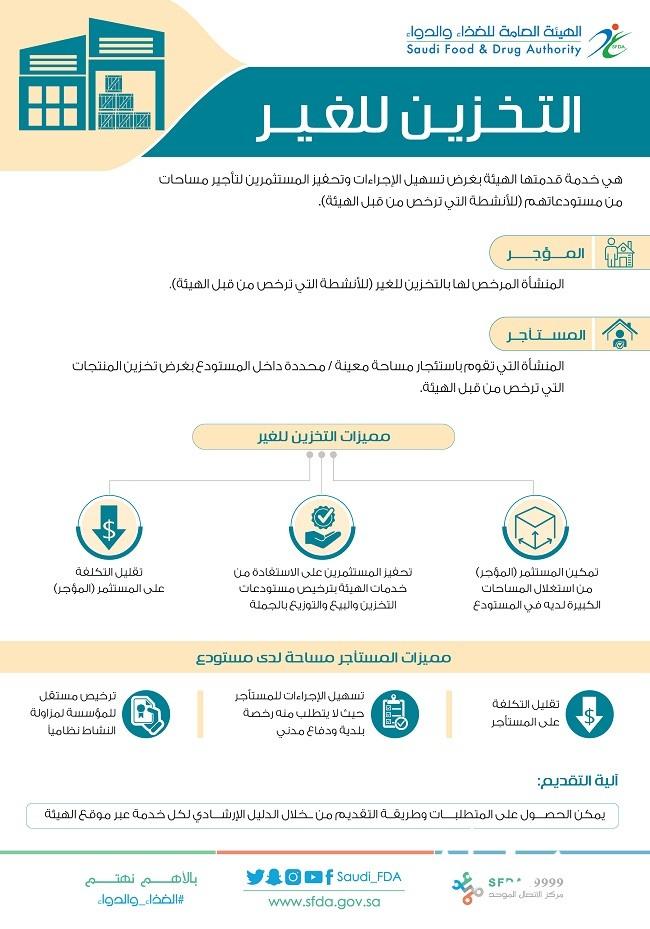 مستودعات طبية مرخصة من هيئة الغذاء و الدواء SFDA للتخزين للغير