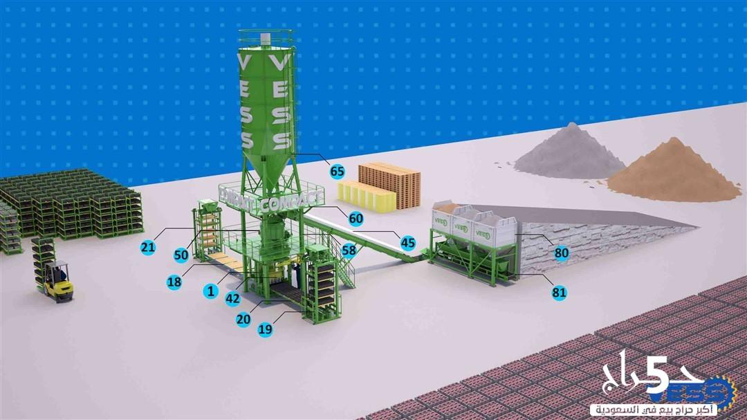 ماكينة بلوك أوتوماتيكية - مصنع خرسانة COMPACT ELEGANCE 5.1